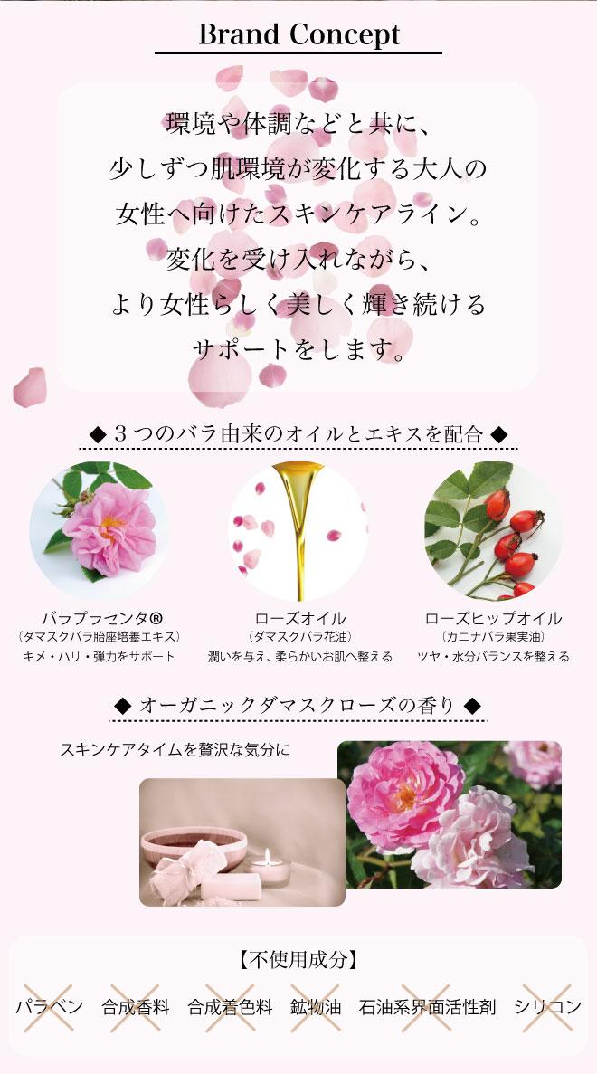 2017年5月1日デビュー ボタニッシュエールから生まれたスキンケアライン エール